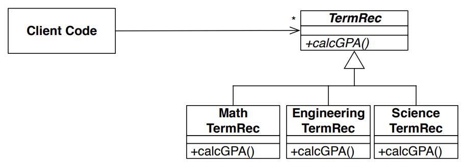 cs 247 - software engineering principles